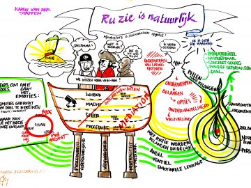 Ruzie is natuurlijk - Workshop - Merlijn Groep